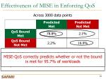 effectiveness of mise in enforcing qos