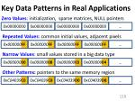 key data patterns in real applications