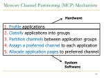 memory channel partitioning mcp mechanism