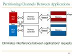 partitioning channels between applications