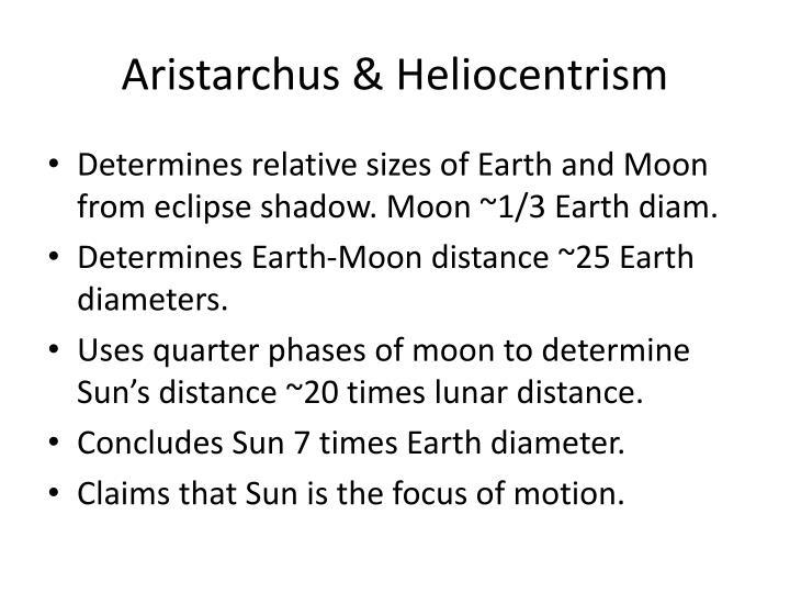 Aristarchus heliocentrism