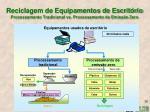 reciclagem de equipamentos de escrit rio processamento tradicional vs processamento de emiss o zero