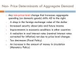 non price determinants of aggregate demand1