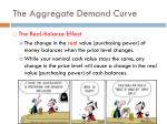 the aggregate demand curve2