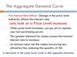 the aggregate demand curve3
