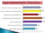 legal empowerment processors