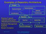 examples of repository architecture