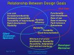 relationship between design goals