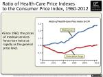 ratio of health care price indexes to the consumer price index 1960 2012