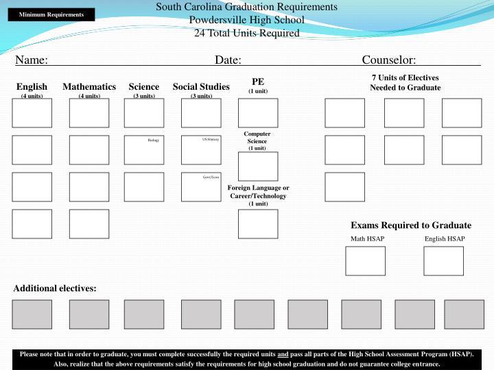 South Carolina Graduation Requirements