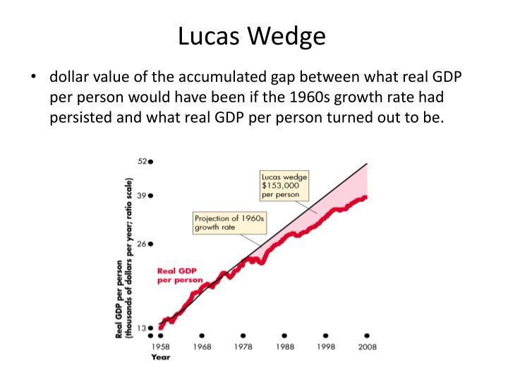 Lucas Wedge