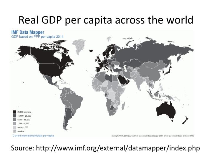 Real GDP per capita across the world