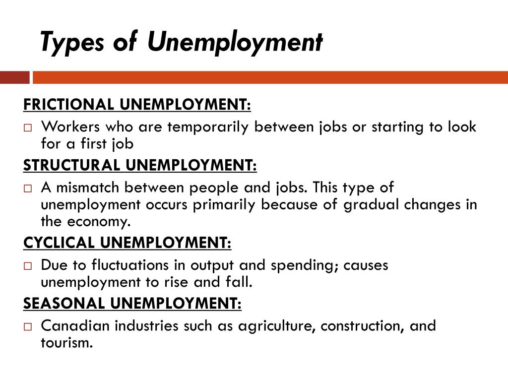 What Is Cyclical Unemployment Explain In Hindi