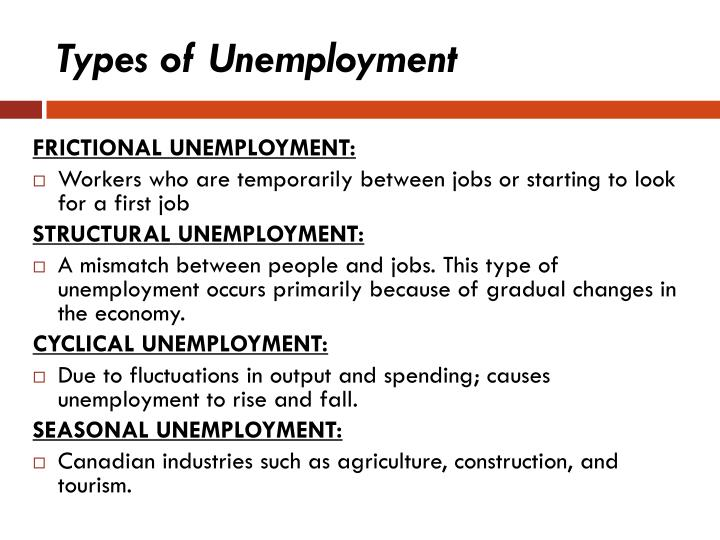 types of unemployment in the uk Unemployment in the united kingdom is measured by the office for national statistics and in the three months to may 2017 the headline unemployment rate stood at 45%, or 149 million people this is a reduction in unemployed people of 152,000 from a year earlier, and is the lowest jobless rate since 1975.