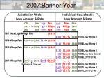 2007 banner year