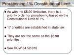 prorationing 1 constitutional limit1
