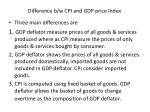 difference b w cpi and gdp price index