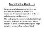 market value cont