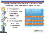 how can we learn about where candidates have voted and stand on business policy issues