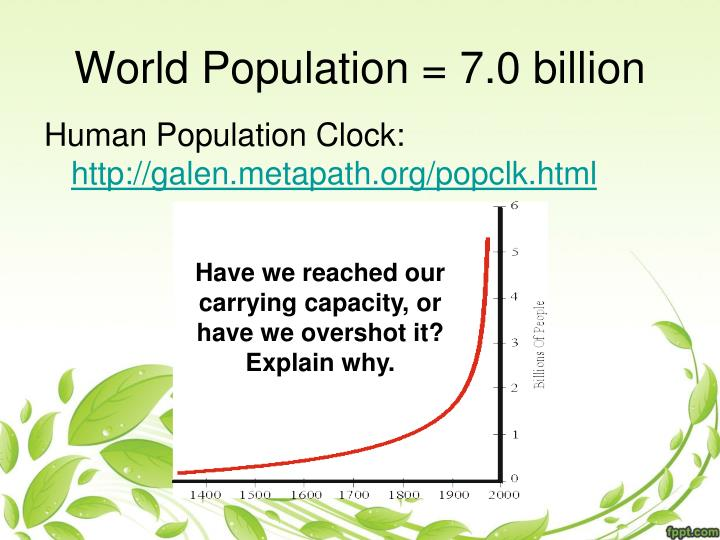 World Population =