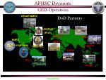afhsc divisions1