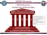 strategic goals and priority pillars