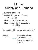 money supply and demand