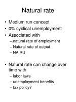 natural rate