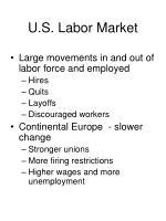 u s labor market