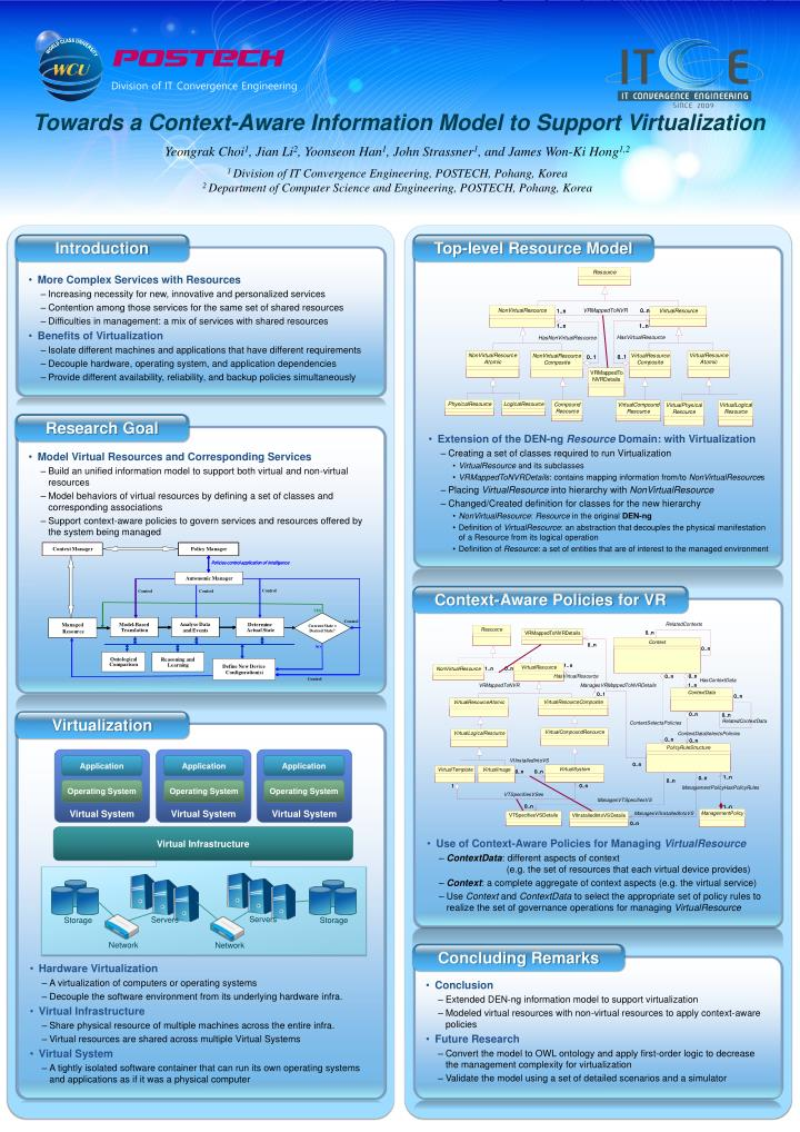towards a context aware information model to support virtualization n.
