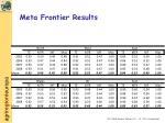 meta frontier results