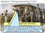 johnson s swing around the circle