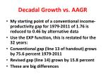 decadal growth vs aagr