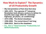 how much to explain the dynamics of us productivity growth