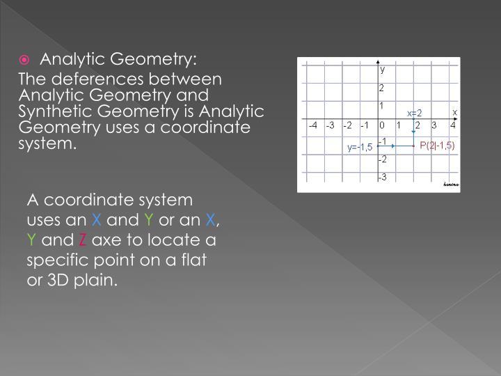 Analytic Geometry: