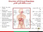 overview of gi tract functions