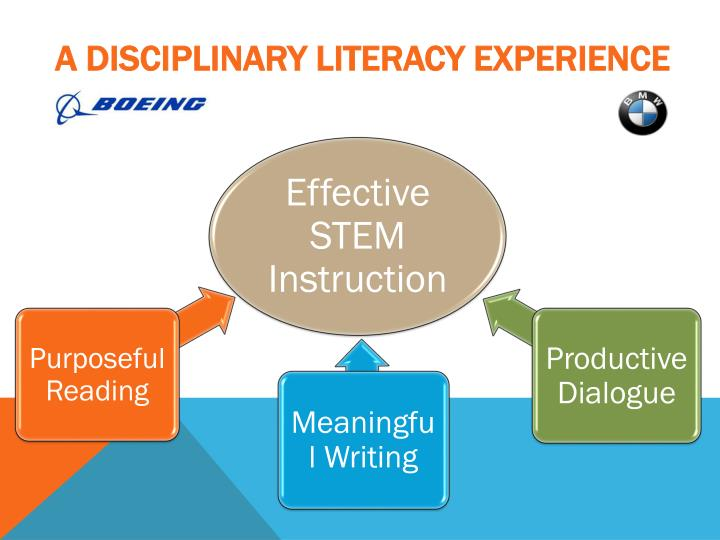 disciplinary literacy This article argues that every teacher is not a teacher of literacy, but instead posits that teachers in content areas must adapt literacy strategies to the content.