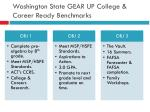 washington state gear up college career ready benchmarks