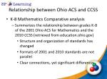 relationship between ohio acs and ccss