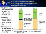 2011 12 funded revenue limit vs 2012 13 may revision for the escalon unified school district