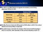 revenue limits for 2012 13