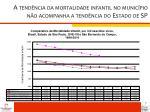 a tend ncia da mortalidade infantil no munic pio n o acompanha a tend ncia do estado de sp