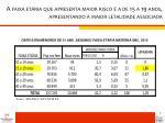 bitos em menores de 01 ano segundo faixa et ria materna sbc 2010