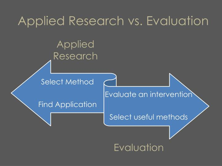 applied research questions Example research questions what is the demographic profile of the teachers in terms of age, gender, educational attainment, civil status, and number of training.