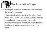 the exhaustion stage
