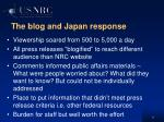 the blog and japan response