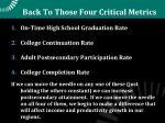 back to those four critical metrics