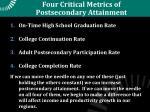 four critical metrics of postsecondary attainment