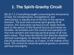 1 the spirit gravity circuit