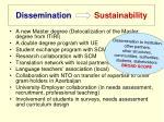 dissemination sustainability